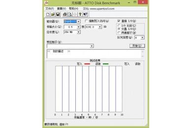 ATTO--U盘/移动硬盘速度测试工具(attodiskbenchmarks-v2.47)